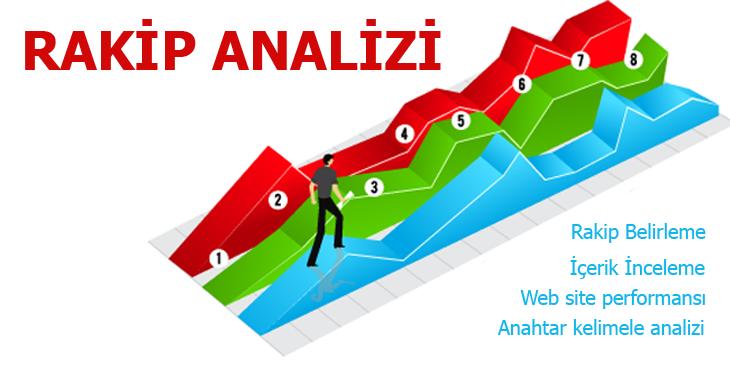 rakip analizi Adana SEO